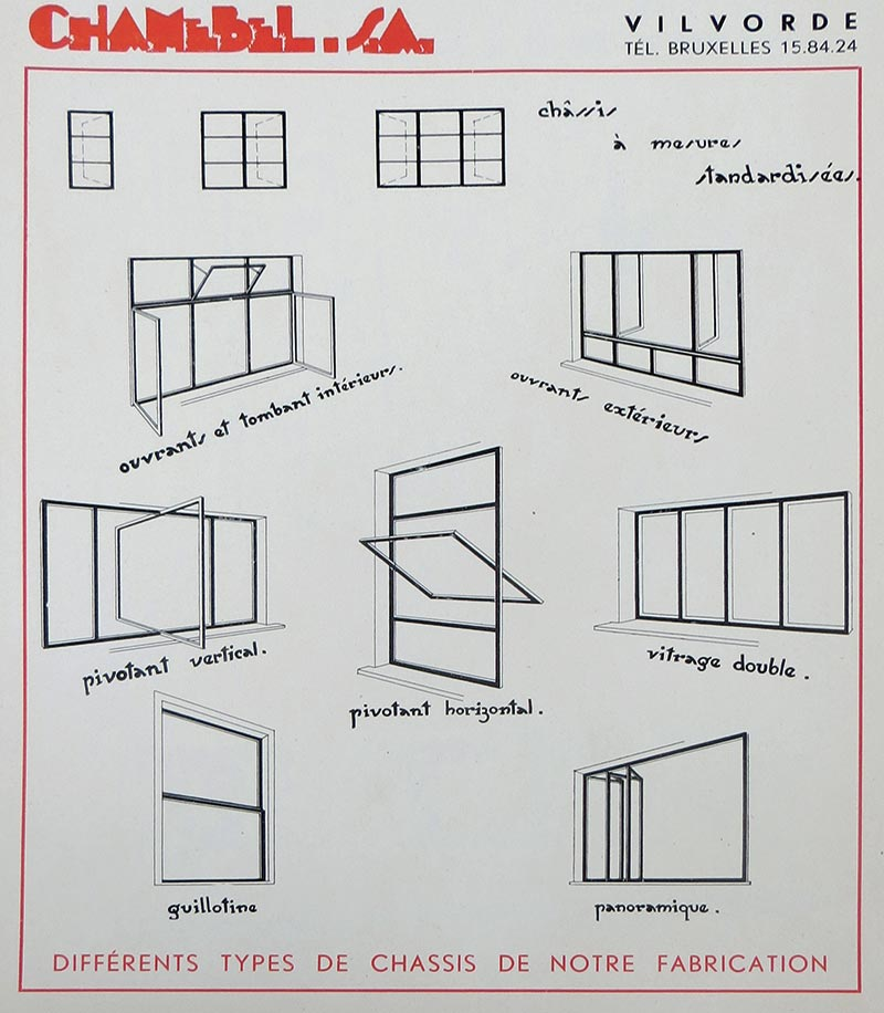 Window Types And Sizes